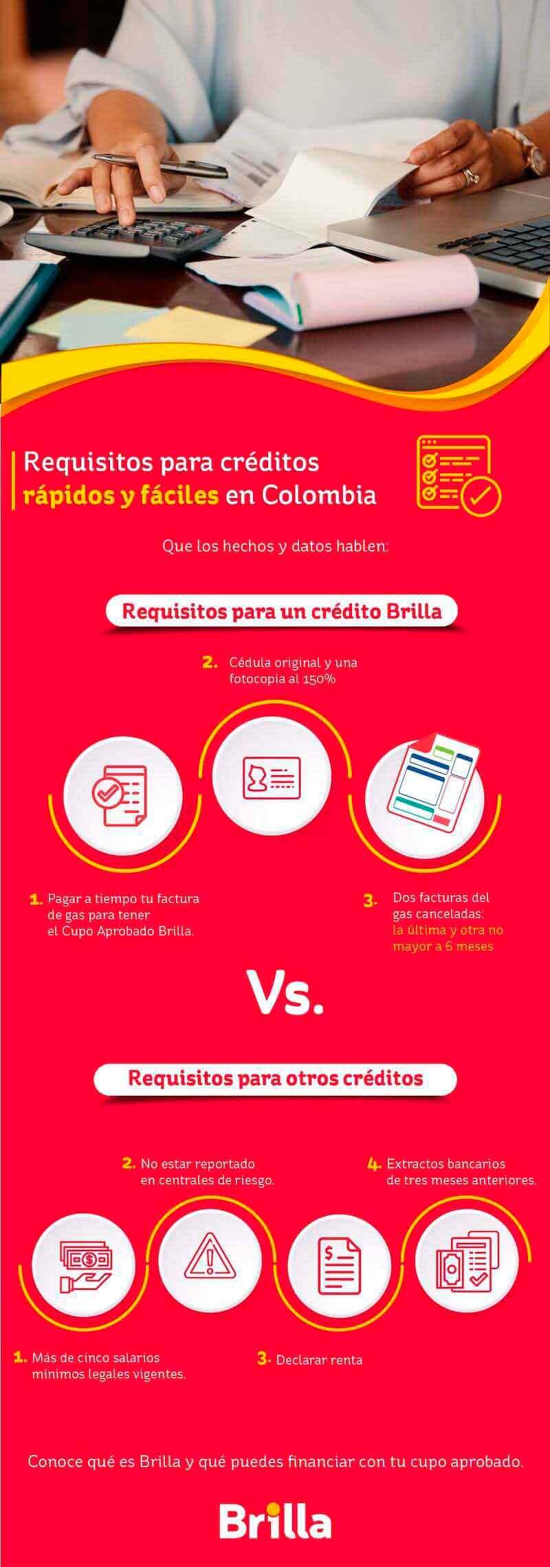 Requisitos para usar el credito Brilla Valledupar- infografia