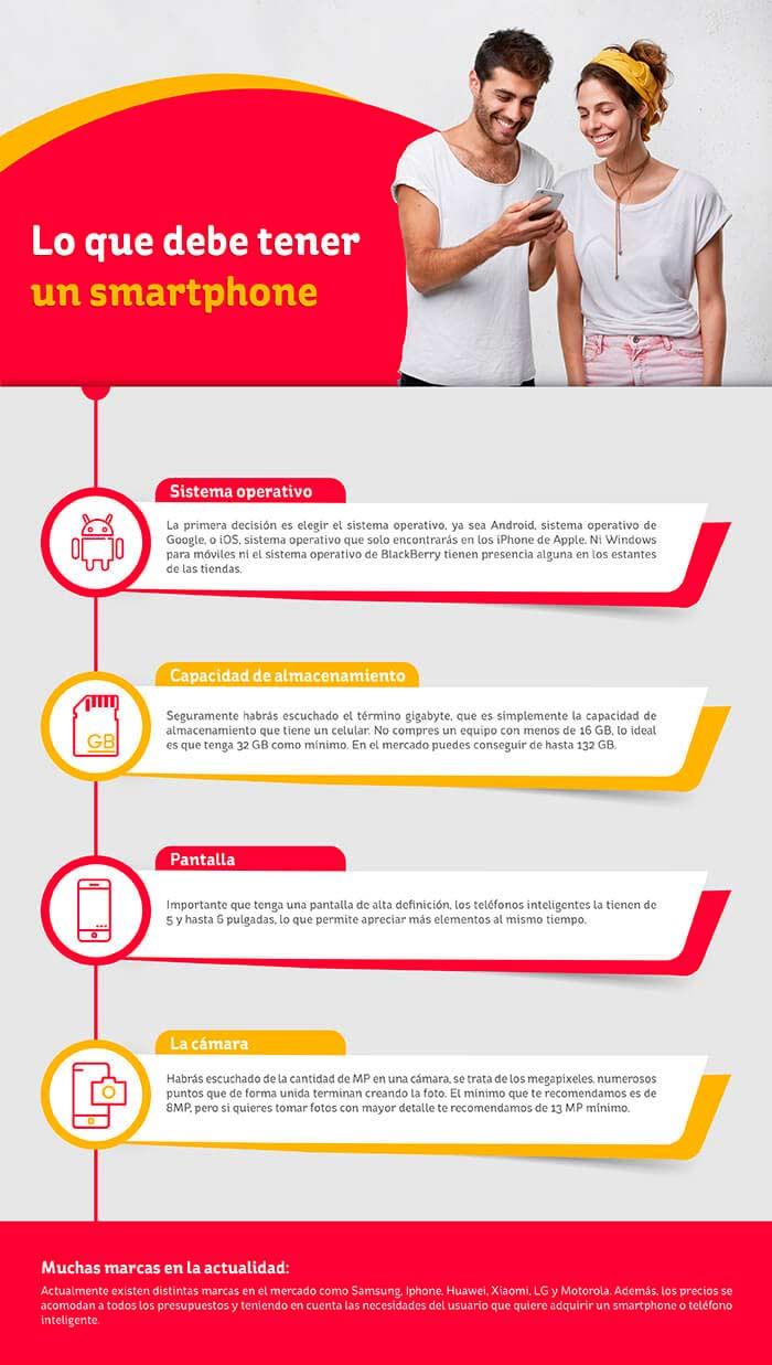 Lo que debe tener un smartphone